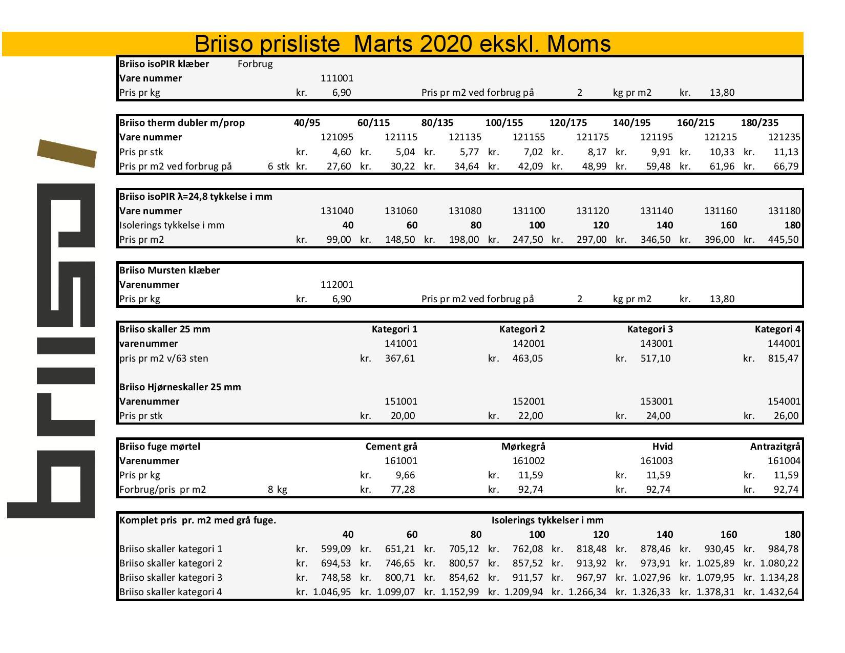 Briiso-2020 prisliste