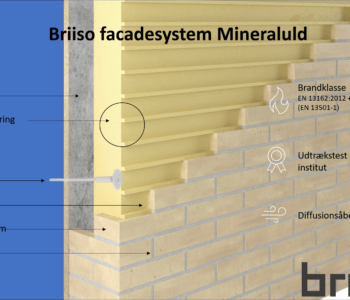 briiso Mineralulds løsning