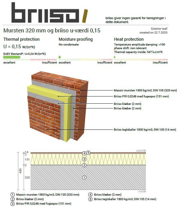 massiv mursten 320 mm briiso 0,15